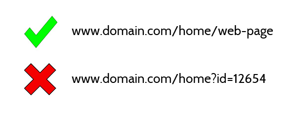 Search Engine Friendly URLS